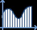 Advanced Quant Trading Performance